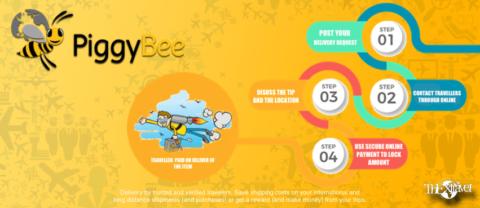 PiggyBee – The Crowd Shipping Community