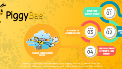 PiggyBee – The Crowd Shipping Community