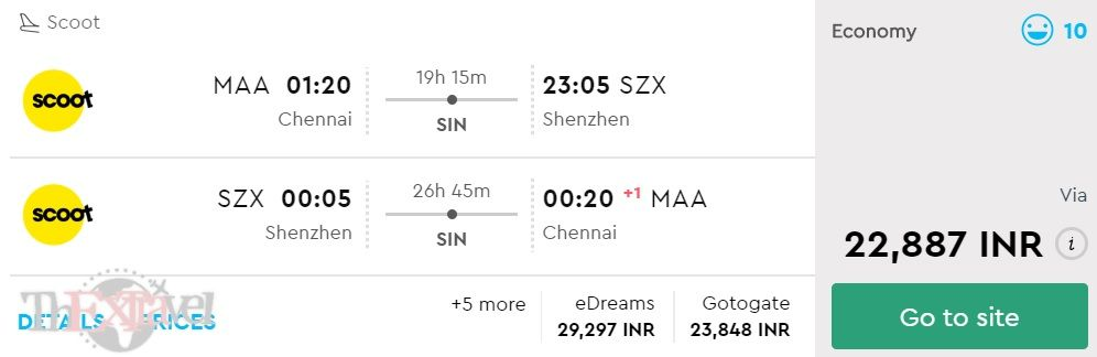 Chennai to Shenzhen